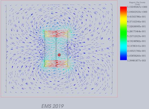 Calcul numérique de la densité du flux magnétique solenoïde
